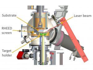 PLD500 laser beam path